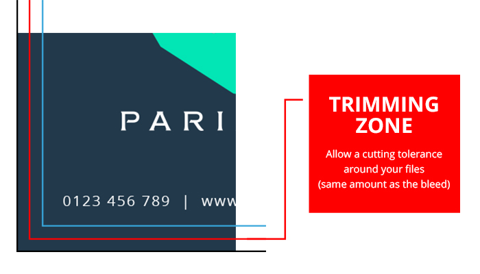 Gotprint_trimzone